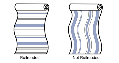 Image result for railroad fabric